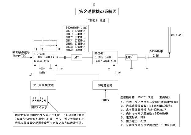 TS832系統図