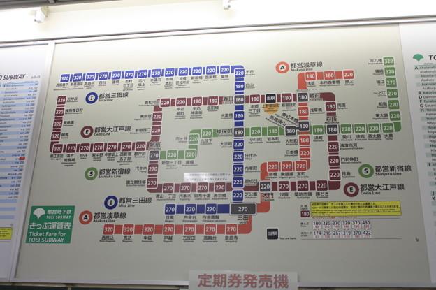 都営地下鉄大江戸線 上野御徒町駅 運賃表