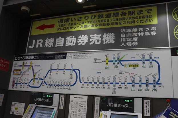 函館駅 運賃表示