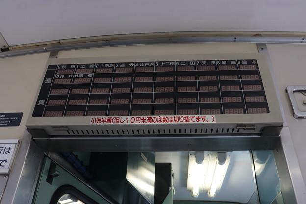 Photos: キハ40系 運賃表示器