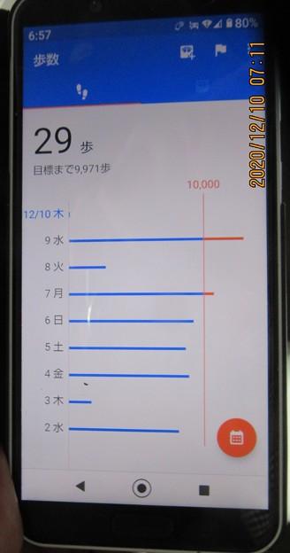 Photos: スマートフォンの使い方がまだよくわからなくて