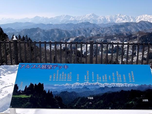 広がるアルプスの峰々