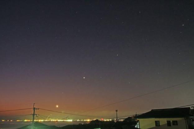 Photos: 20200221の太陽系大集合