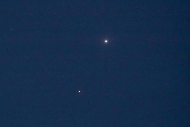 木星と火星の大接近