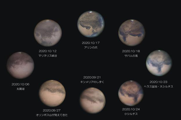 Photos: 火星一周