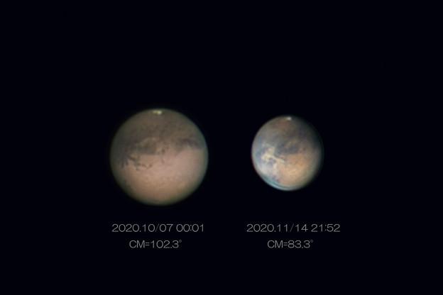 火星で砂嵐が発生