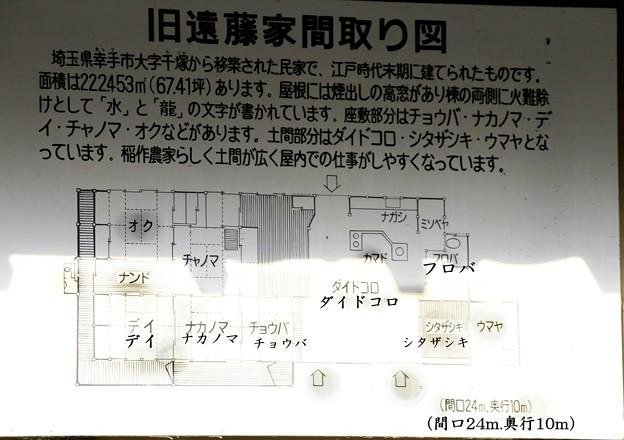 Photos: 旧遠藤家間取図