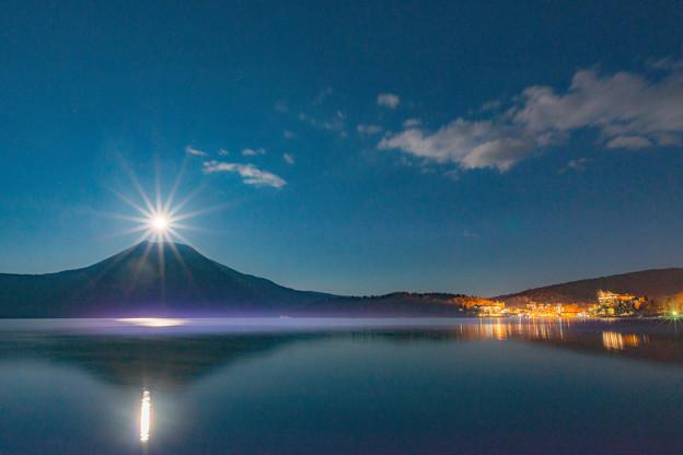 ー月と光条ー