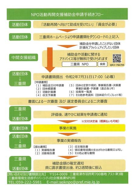 県NPO活動再開支援補助金2