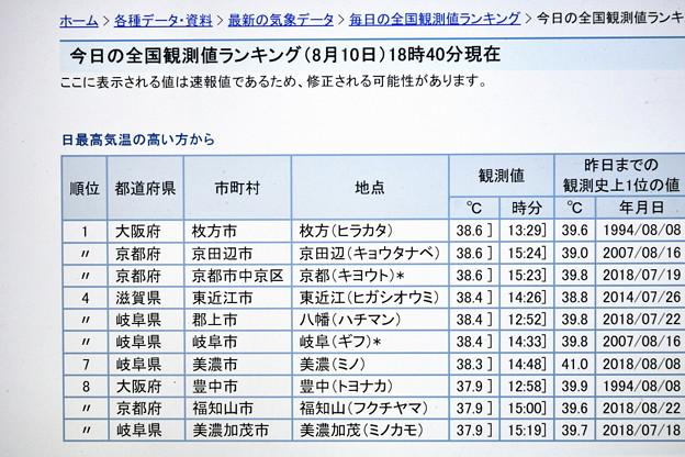 Photos: 2019_0810_191805 『38.6℃』