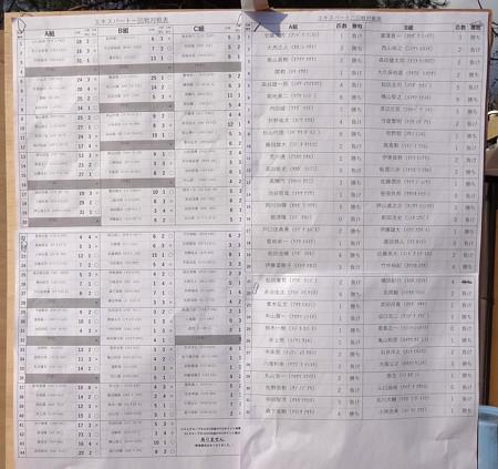 第17回 トラキン・エキスパート戦 第二戦 瑞浪FP