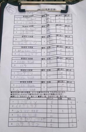 2018 アイランドカップ第三戦 アルクスポンド焼津