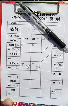 2018 キングフィッシャー夏の陣第参戦