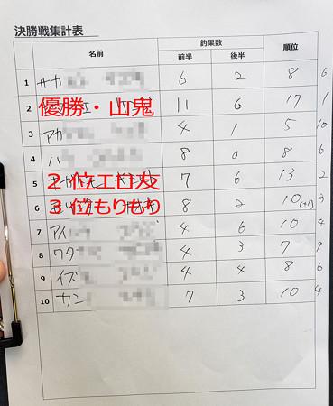 2020 須川金太郎CUP第1戦