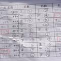Photos: 第2回 ニョロ王決定戦!