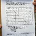 Photos: 2020年 サウリブカップ in 水戸南FA