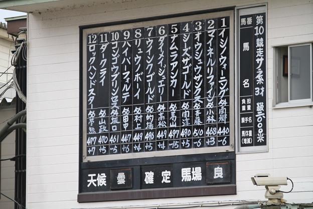 第23回 ダービーグランプリ(10/11/22)