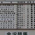 第59回 北國王冠 出走表(11/11/13)