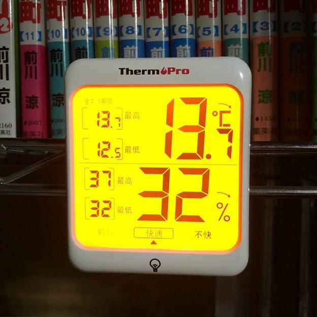 Photos: ThermoPro 湿度計