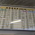 Photos: 岳南富士岡駅 運賃表