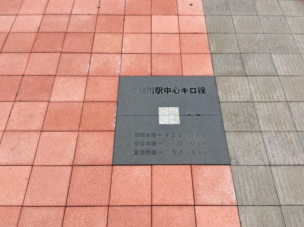 旧旭川駅中心キロ程
