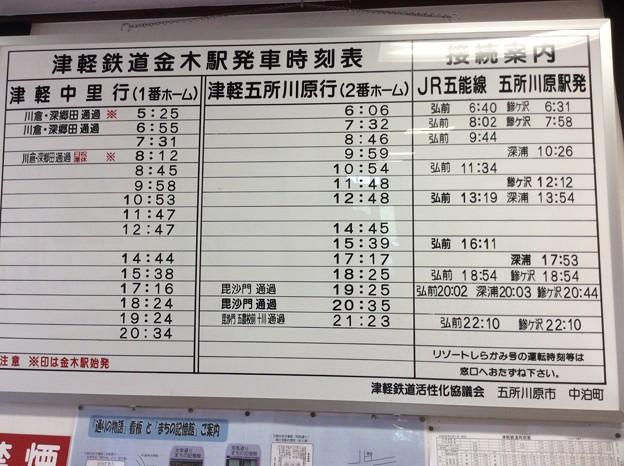 津軽鉄道金木駅発車時刻表