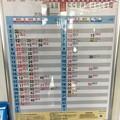 土佐山田駅 列車時刻表