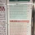 地下鉄御堂筋線 時刻表