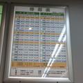 Photos: 黒部峡谷鉄道 時刻表