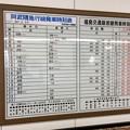 Photos: 福島駅10 ~阿武隈急行線と福島交通飯坂線の時刻表~
