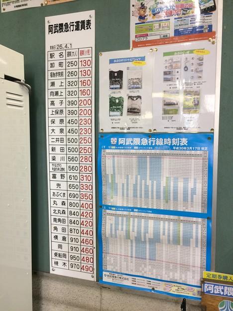 福島駅13 ~阿武隈急行運賃表~