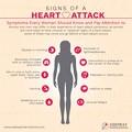 Photos: 心臓発作の警告女性は無視すべきではありません