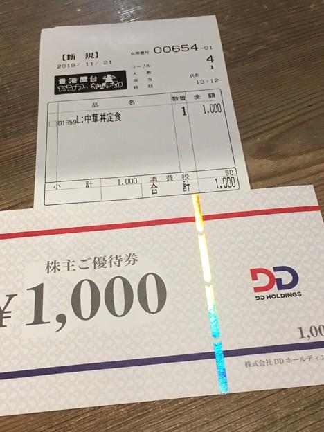 Photos: カンフーキッチン・優待