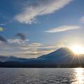山中湖から見る富士山に沈む夕日2