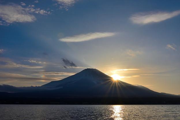 山中湖から見る富士山に沈む夕日1