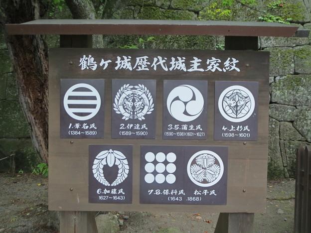 鶴ヶ城歴代城主家紋