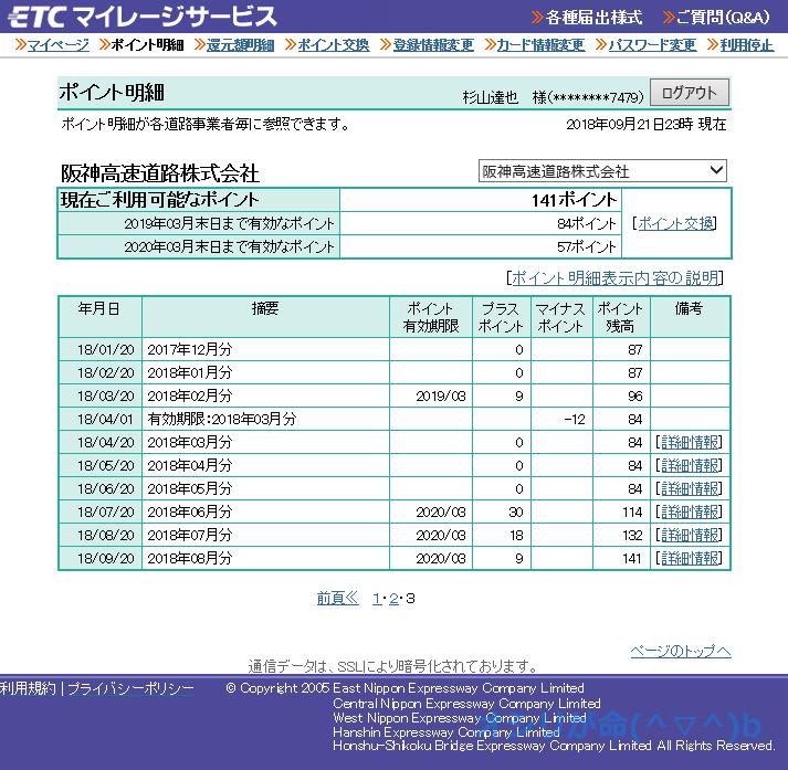 HC18092120