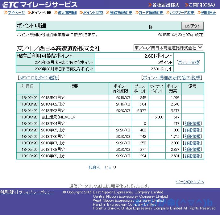 HC18102010