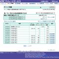 HC20022010