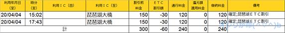 HC20050100