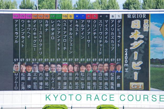 2017年の日本ダービー出走馬達