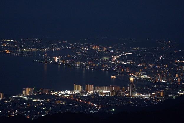 写真: 比叡山から