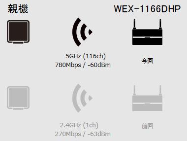 780Mbps