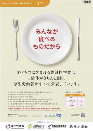 農水省 放射能と食ポスター