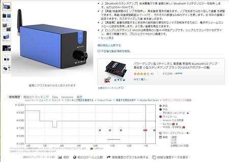 2020.01.18 PC AmazonにKeepa