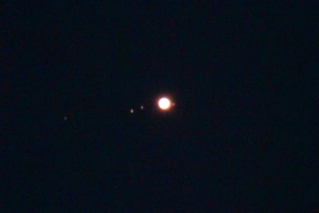 テスト木星衛星
