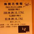 Photos: DSCN6367開花状況310207269本