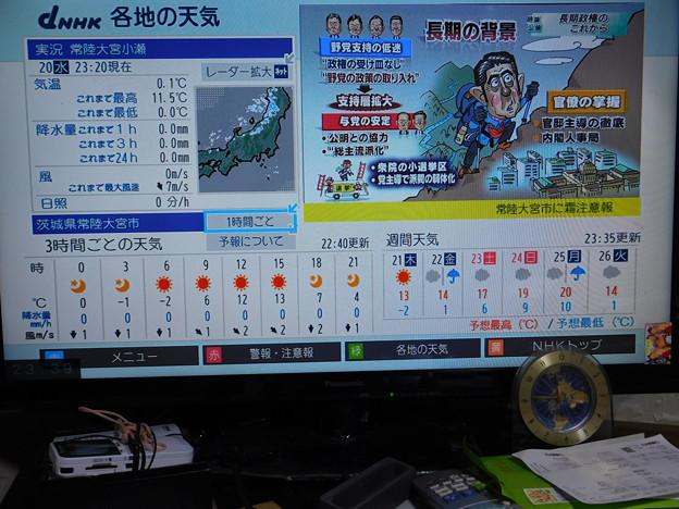 DSCN1667常陸大宮天気予報