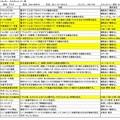 AQUAトヨタAQUA(NHP10)カスタムセッティング