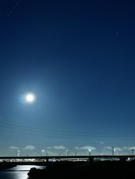 月、土星、いて座